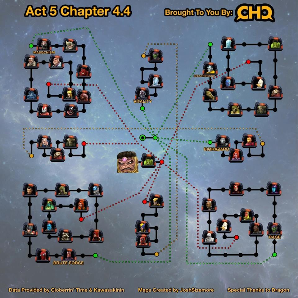 act 5 chapter 4.4