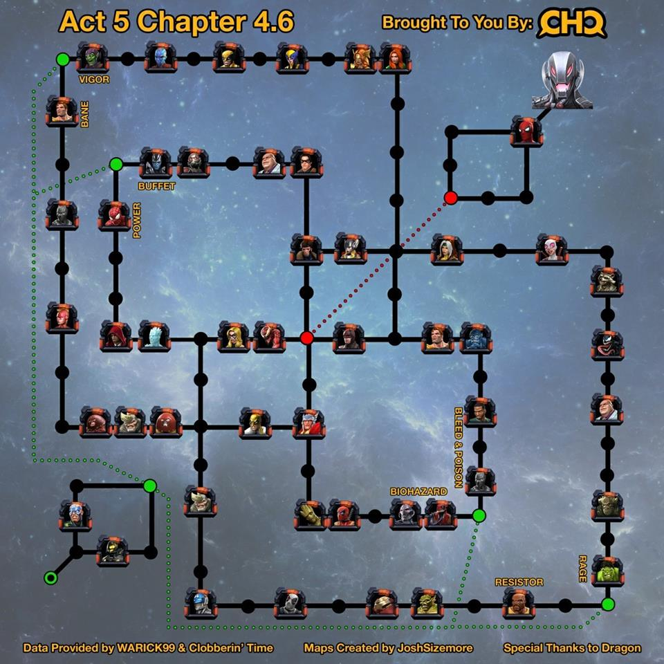 act 5 chapter 4.6